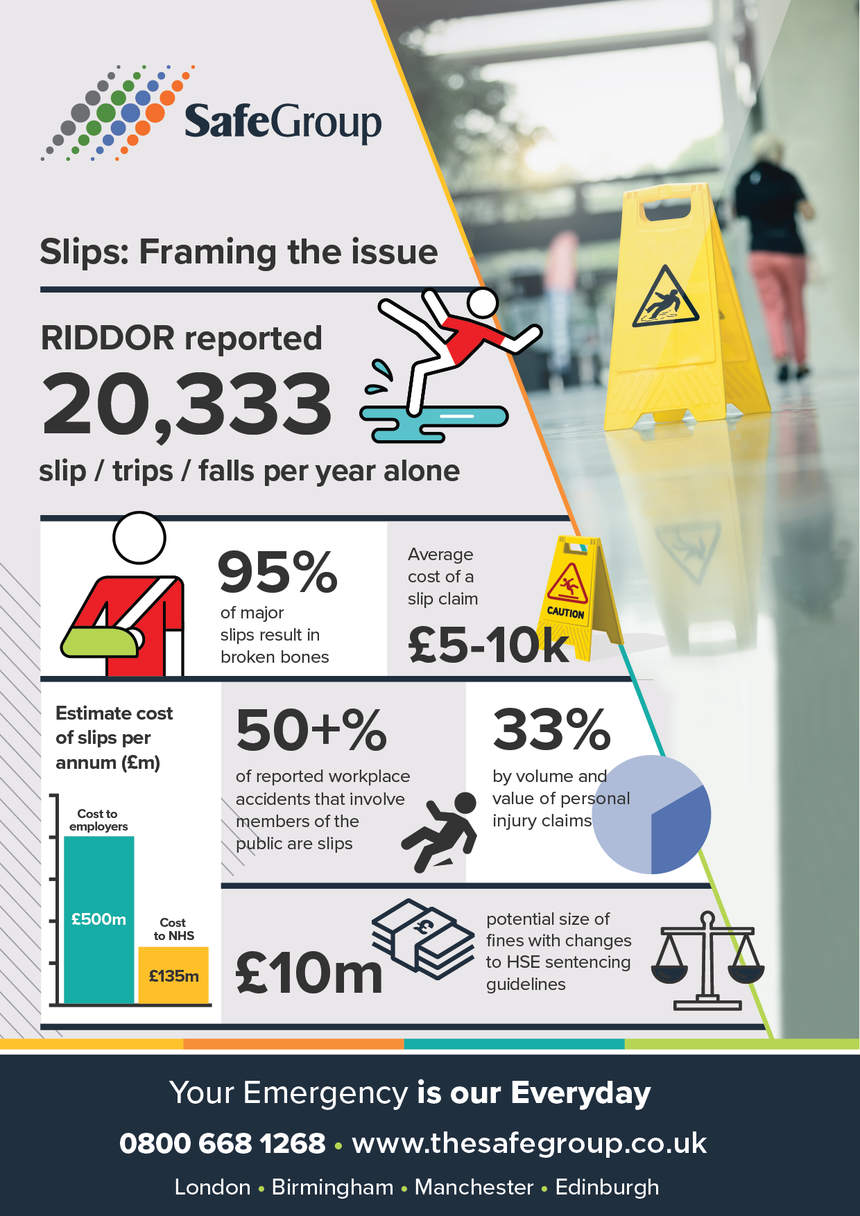 Anti slip floor treatment - The Causes